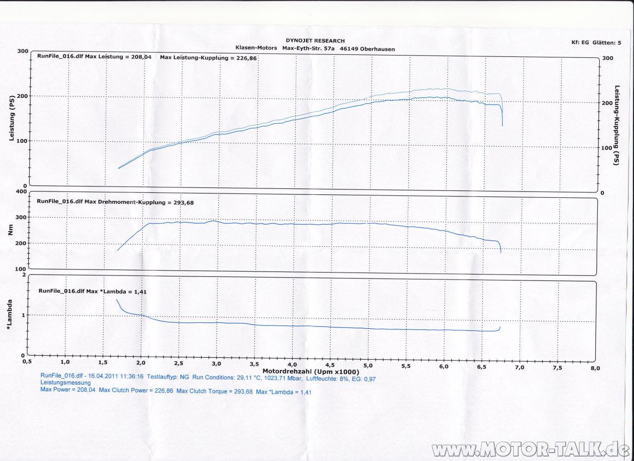 Serienstreuung der Motoren...was ist da dran..?? : andyrx